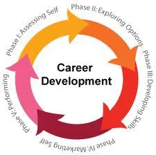 Research paper on career planning and development